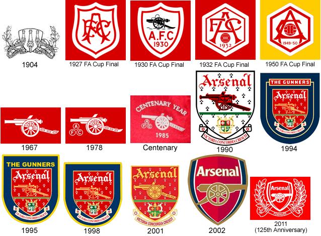 Все эмблемы лондонского арсенала